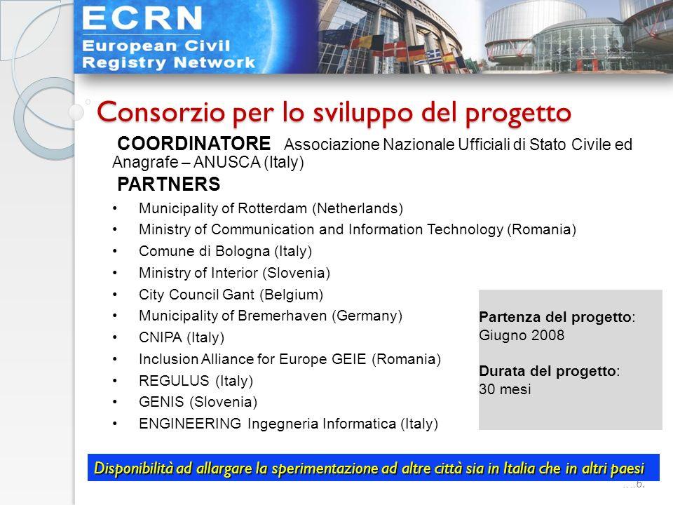….6. Consorzio per lo sviluppo del progetto COORDINATORE Associazione Nazionale Ufficiali di Stato Civile ed Anagrafe – ANUSCA (Italy) PARTNERS Munici