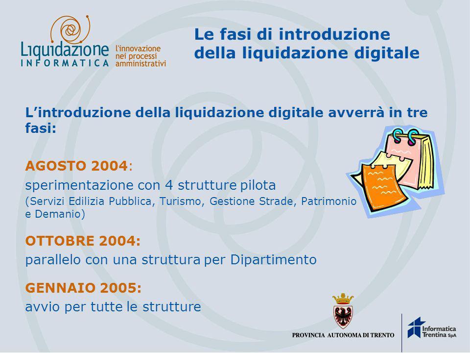 Il processo digitale Il Dirigente firma digitalmente: 3la liquidazione 3leventuale integrazione di documentazione che fosse necessaria 3leventuale ric