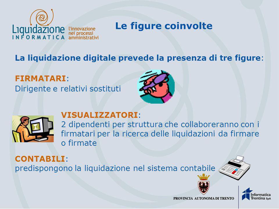 Le fasi di introduzione della liquidazione digitale Lintroduzione della liquidazione digitale avverrà in tre fasi: AGOSTO 2004: sperimentazione con 4