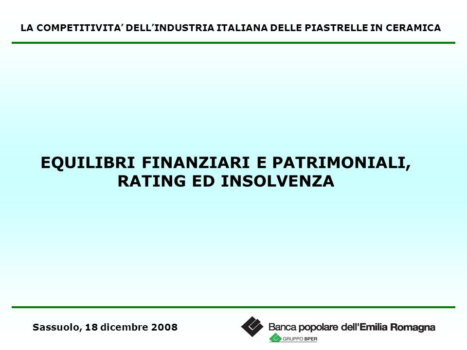 Sassuolo, 18 dicembre 2008 EQUILIBRI FINANZIARI E PATRIMONIALI, RATING ED INSOLVENZA LA COMPETITIVITA DELLINDUSTRIA ITALIANA DELLE PIASTRELLE IN CERAMICA
