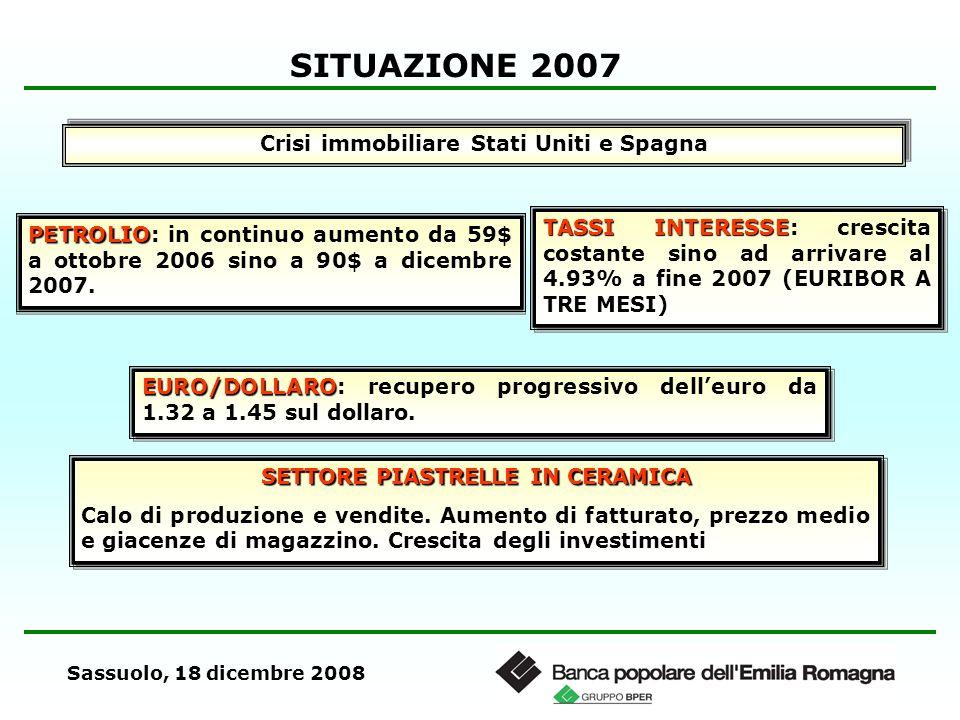 Sassuolo, 18 dicembre 2008 SITUAZIONE 2007 Crisi immobiliare Stati Uniti e Spagna PETROLIO PETROLIO: in continuo aumento da 59$ a ottobre 2006 sino a 90$ a dicembre 2007.