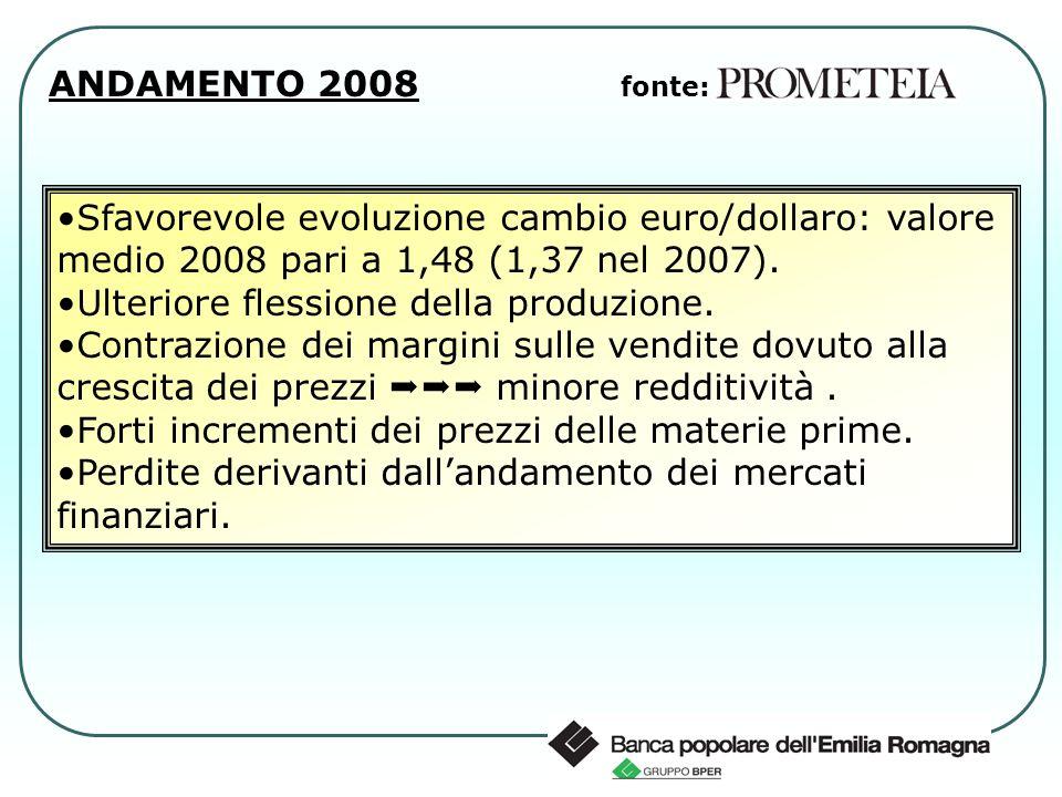 ANDAMENTO 2008 fonte: Sfavorevole evoluzione cambio euro/dollaro: valore medio 2008 pari a 1,48 (1,37 nel 2007). Ulteriore flessione della produzione.