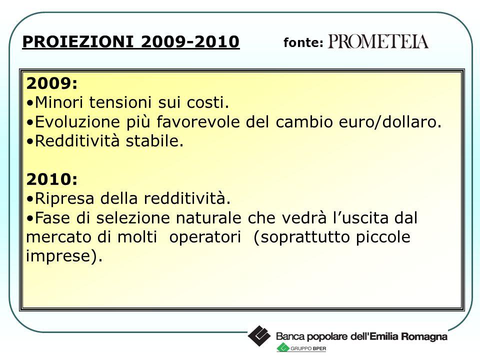 PROIEZIONI 2009-2010 fonte: 2009: Minori tensioni sui costi. Evoluzione più favorevole del cambio euro/dollaro. Redditività stabile. 2010: Ripresa del