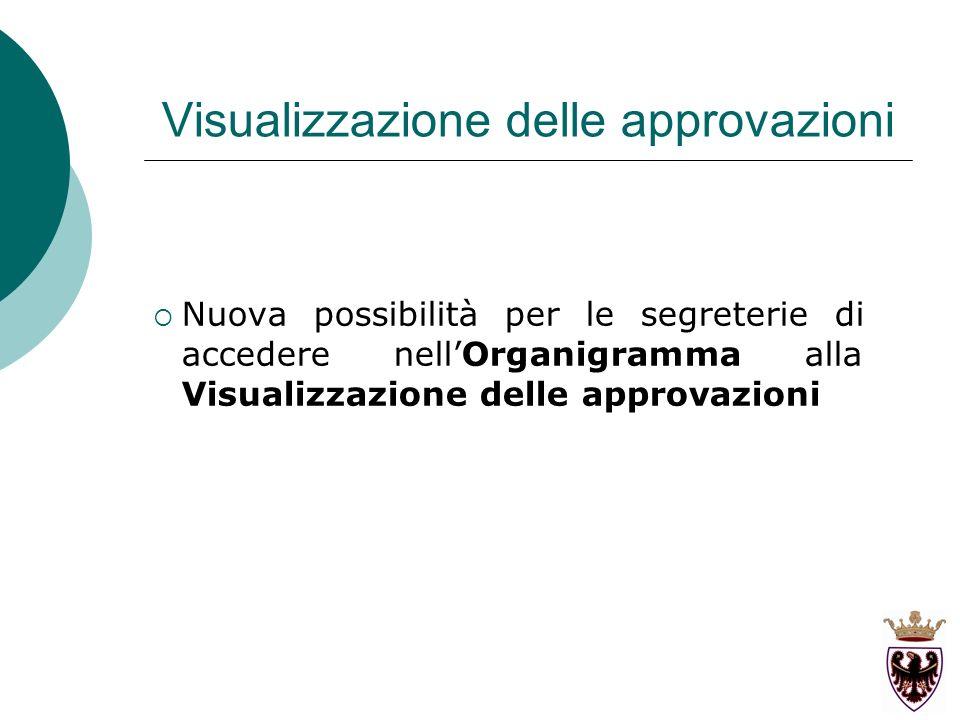 Visualizzazione delle approvazioni Nuova possibilità per le segreterie di accedere nellOrganigramma alla Visualizzazione delle approvazioni