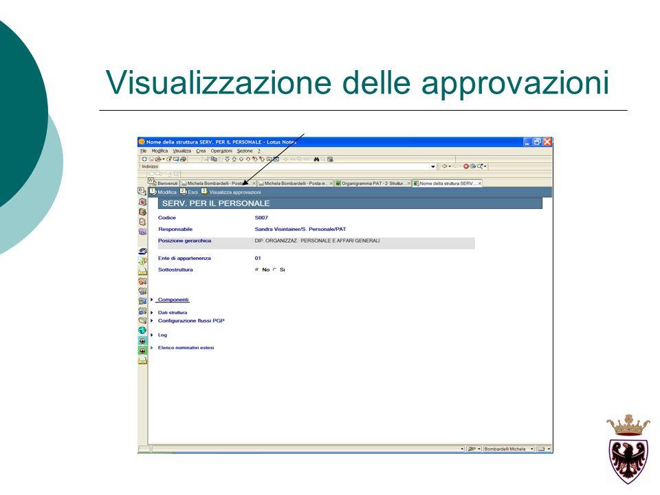 Visualizzazione delle approvazioni