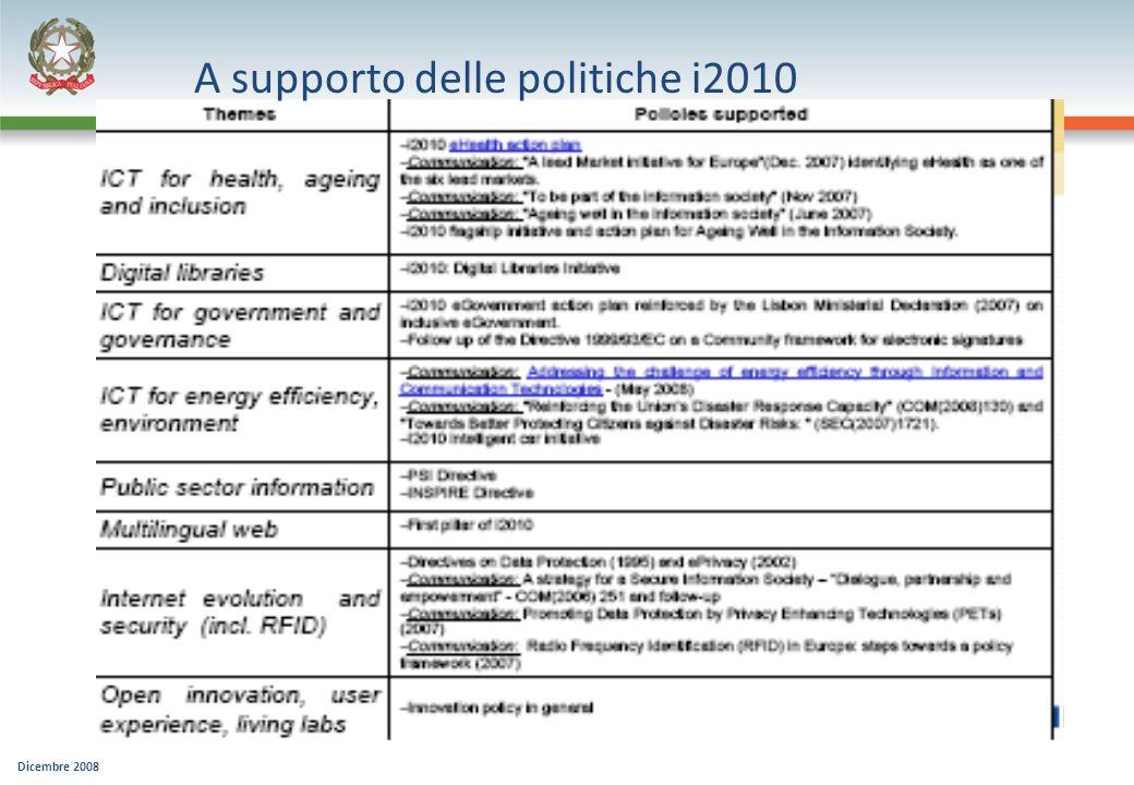 Dicembre 2008 A supporto delle politiche i2010