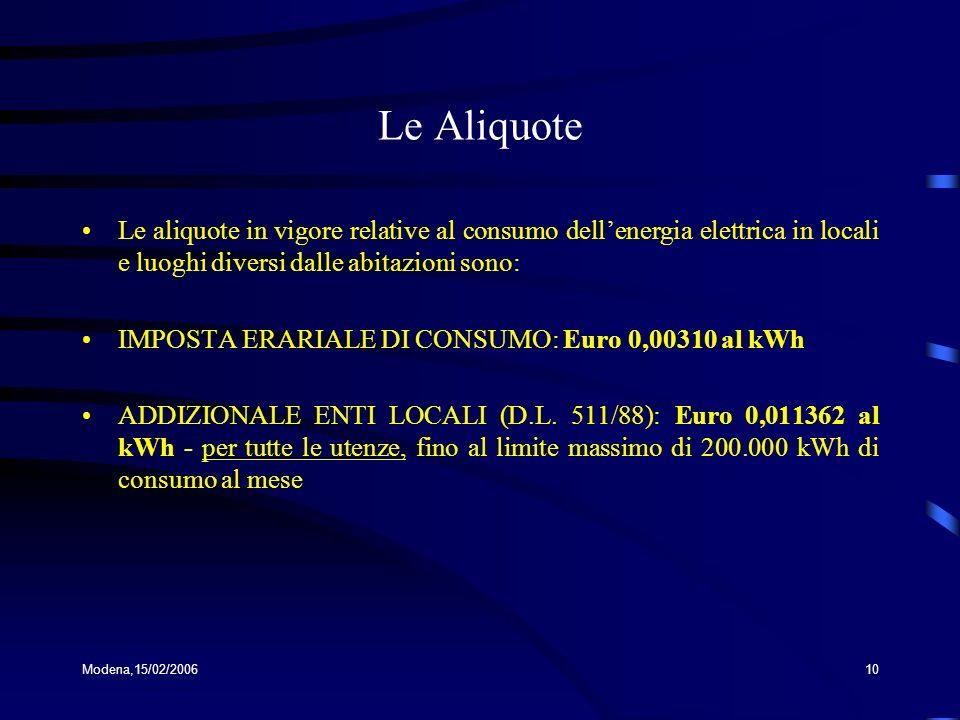 Modena,15/02/200610 Le Aliquote Le aliquote in vigore relative al consumo dellenergia elettrica in locali e luoghi diversi dalle abitazioni sono: IMPOSTA ERARIALE DI CONSUMO: Euro 0,00310 al kWh ADDIZIONALE ENTI LOCALI (D.L.