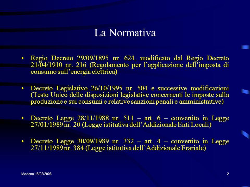 Modena,15/02/20062 La Normativa Regio Decreto 29/09/1895 nr. 624, modificato dal Regio Decreto 21/04/1910 nr. 216 (Regolamento per lapplicazione delli