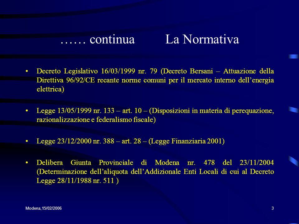 Modena,15/02/20063 …… continua La Normativa Decreto Legislativo 16/03/1999 nr. 79 (Decreto Bersani – Attuazione della Direttiva 96/92/CE recante norme