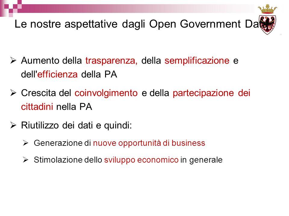 Le nostre aspettative dagli Open Government Data Aumento della trasparenza, della semplificazione e dell efficienza della PA Crescita del coinvolgimento e della partecipazione dei cittadini nella PA Riutilizzo dei dati e quindi: Generazione di nuove opportunità di business Stimolazione dello sviluppo economico in generale