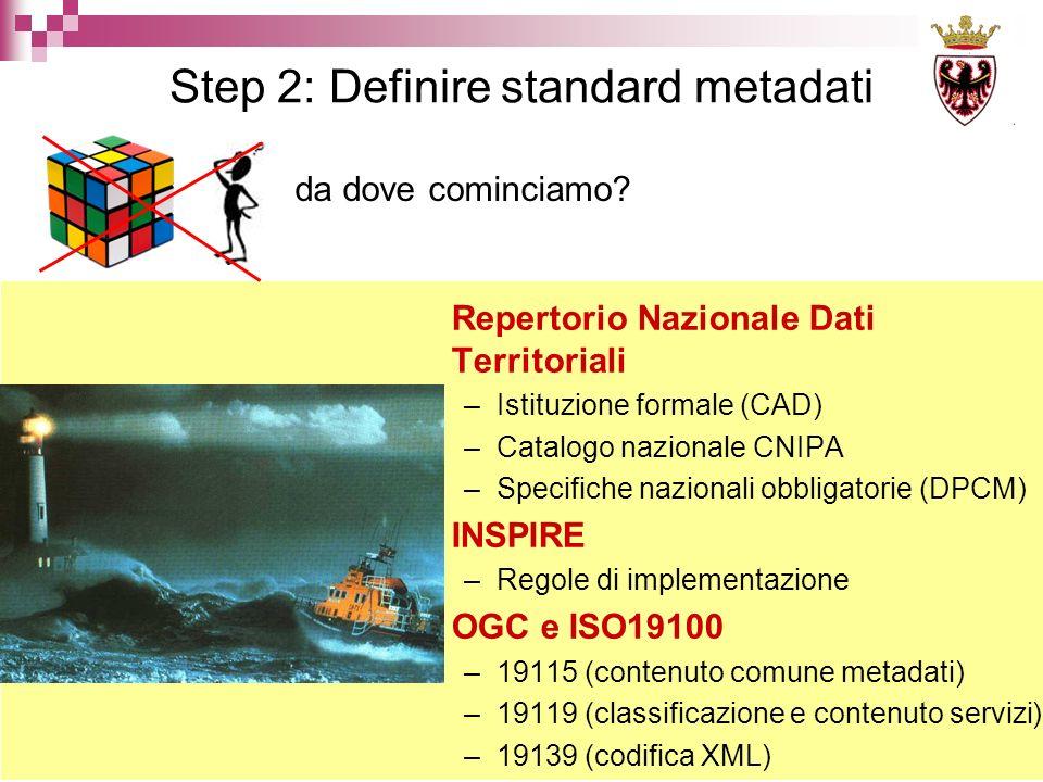 Repertorio Nazionale Dati Territoriali –Istituzione formale (CAD) –Catalogo nazionale CNIPA –Specifiche nazionali obbligatorie (DPCM) INSPIRE –Regole di implementazione OGC e ISO19100 –19115 (contenuto comune metadati) –19119 (classificazione e contenuto servizi) –19139 (codifica XML) Step 2: Definire standard metadati da dove cominciamo