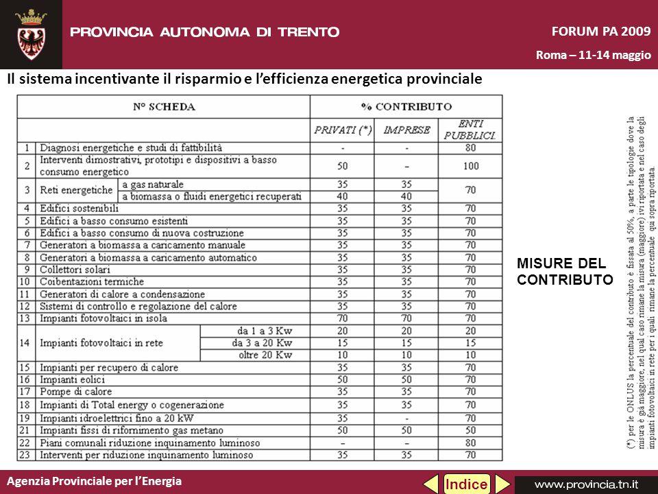 Agenzia Provinciale per lEnergia FORUM PA 2009 Roma – 11-14 maggio Il sistema incentivante il risparmio e lefficienza energetica provinciale MISURE DE