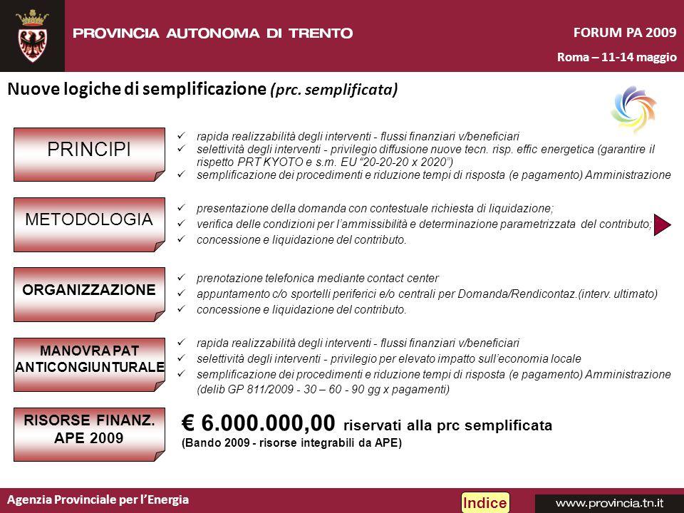 Agenzia Provinciale per lEnergia FORUM PA 2009 Roma – 11-14 maggio Nuove logiche di semplificazione (prc. semplificata) PRINCIPI MANOVRA PAT ANTICONGI