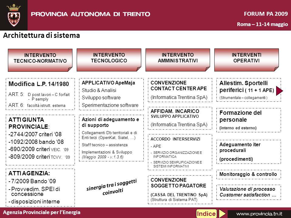 Agenzia Provinciale per lEnergia FORUM PA 2009 Roma – 11-14 maggio INTERVENTO TECNICO-NORMATIVO INTERVENTO TECNOLOGICO INTERVENTO AMMINISTRATIVI INTER