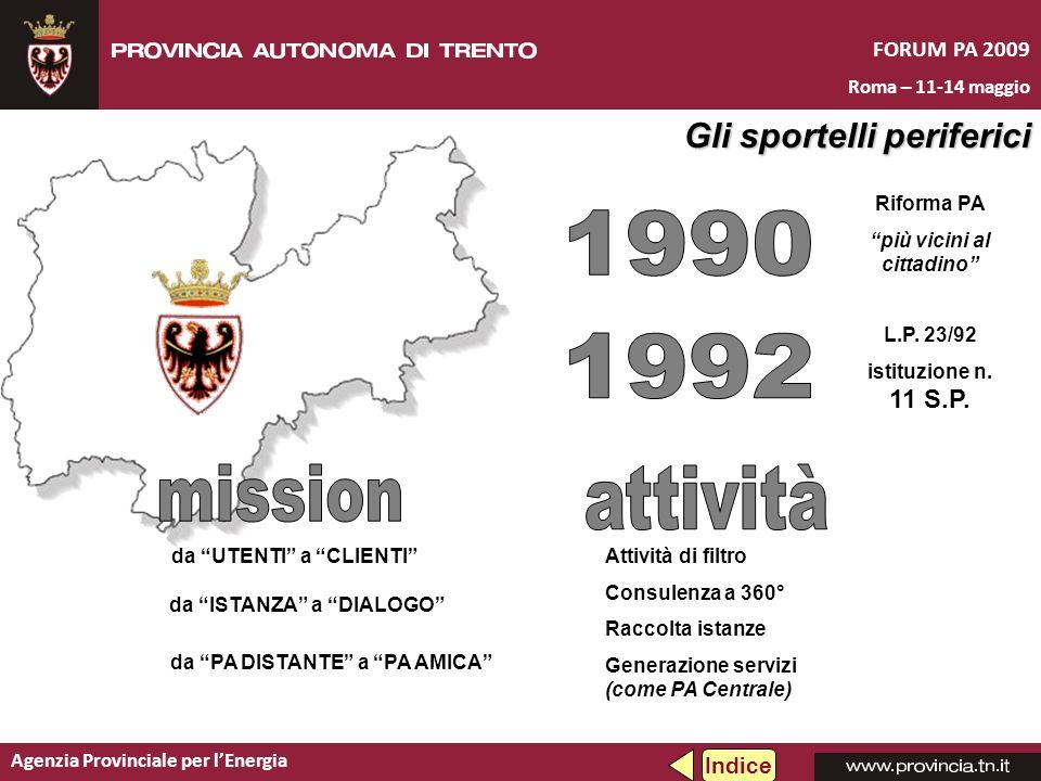 Agenzia Provinciale per lEnergia FORUM PA 2009 Roma – 11-14 maggio Gli sportelli periferici Indice Riforma PA più vicini al cittadino L.P. 23/92 istit