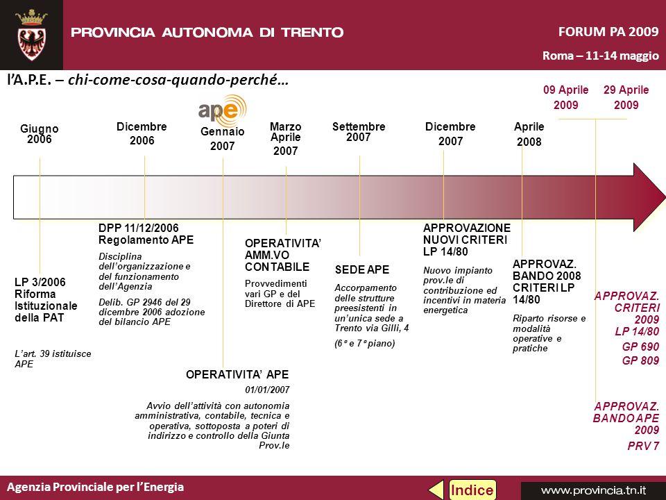 Agenzia Provinciale per lEnergia FORUM PA 2009 Roma – 11-14 maggio lA.P.E. – chi-come-cosa-quando-perché… Giugno 2006 LP 3/2006 Riforma Istituzionale