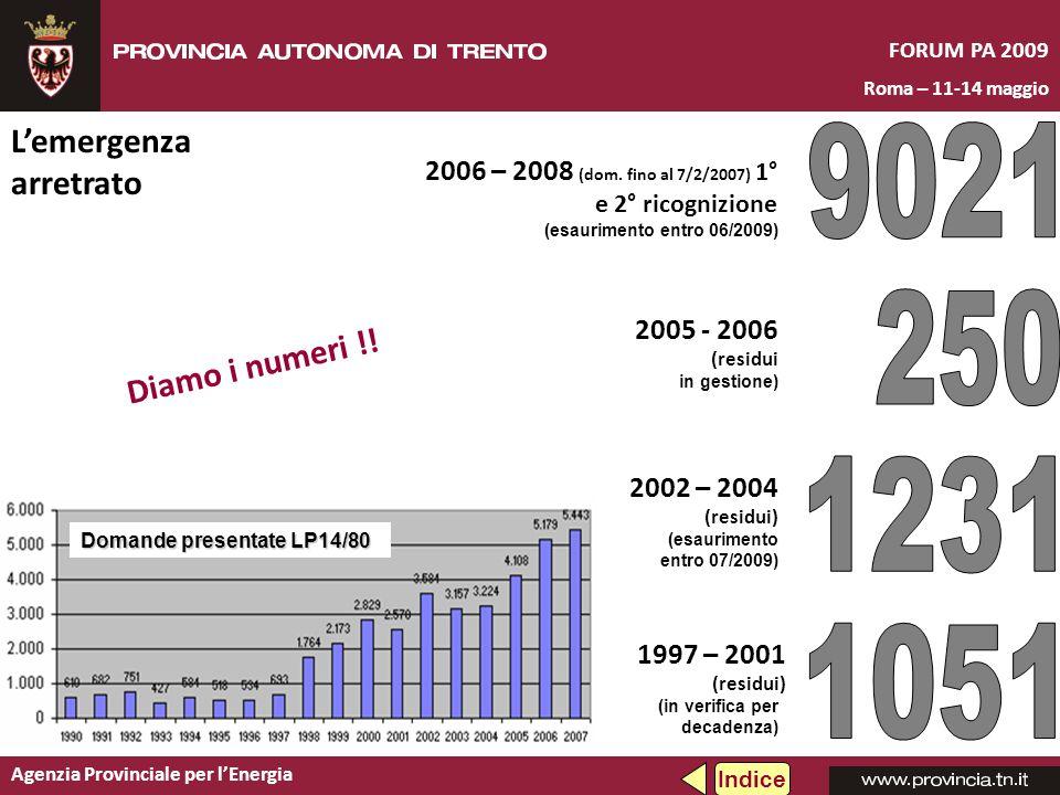 Agenzia Provinciale per lEnergia FORUM PA 2009 Roma – 11-14 maggio Lemergenza arretrato Domande presentate LP14/80 2006 – 2008 (dom. fino al 7/2/2007)