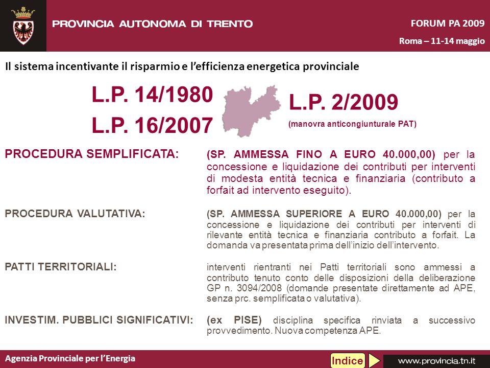 Agenzia Provinciale per lEnergia FORUM PA 2009 Roma – 11-14 maggio Il sistema incentivante il risparmio e lefficienza energetica provinciale PROCEDURA