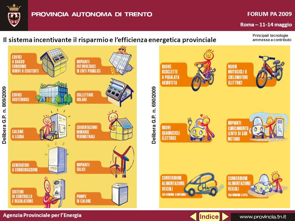 Agenzia Provinciale per lEnergia FORUM PA 2009 Roma – 11-14 maggio Il sistema incentivante il risparmio e lefficienza energetica provinciale Delibera