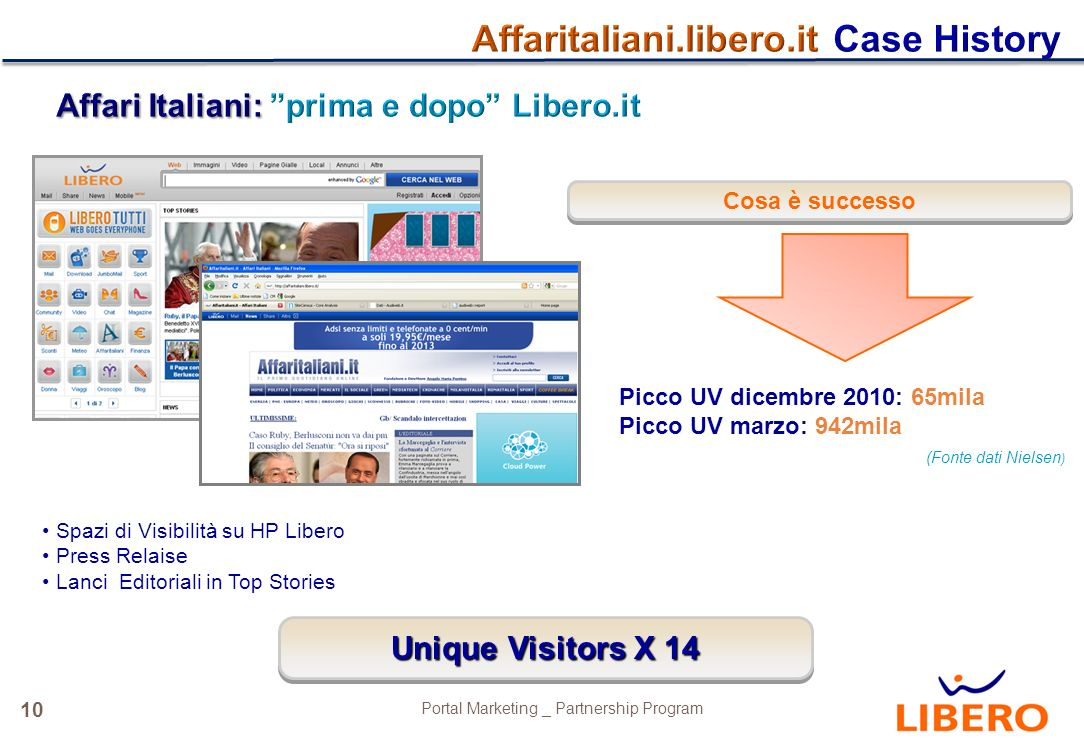 10 Portal Marketing _ Partnership Program Spazi di Visibilità su HP Libero Press Relaise Lanci Editoriali in Top Stories Picco UV dicembre 2010: 65mil