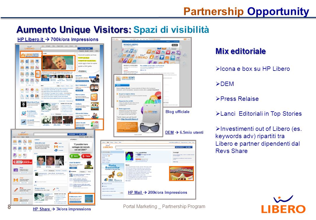 8 Portal Marketing _ Partnership Program Mix editoriale Icona e box su HP Libero DEM Press Relaise Lanci Editoriali in Top Stories Investimenti out of Libero (es.