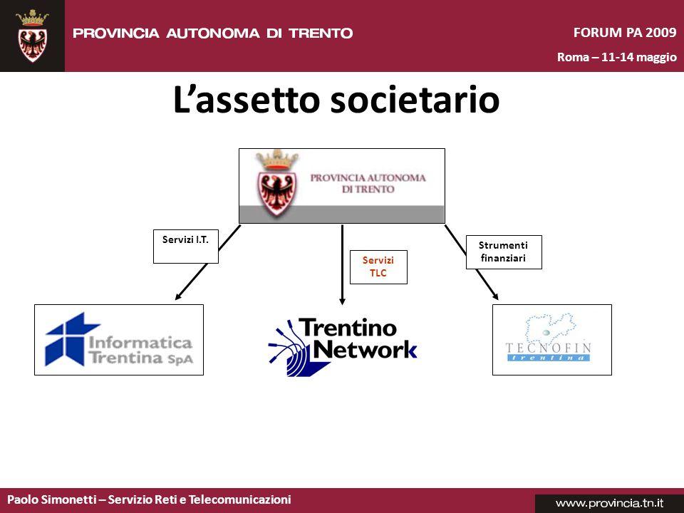 Paolo Simonetti – Servizio Reti e Telecomunicazioni FORUM PA 2009 Roma – 11-14 maggio Lassetto societario Servizi TLC Strumenti finanziari Servizi I.T.