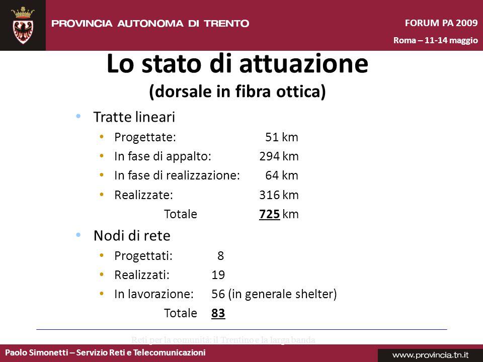 Paolo Simonetti – Servizio Reti e Telecomunicazioni FORUM PA 2009 Roma – 11-14 maggio I tempi Deliberazione della Giunta provinciale n.