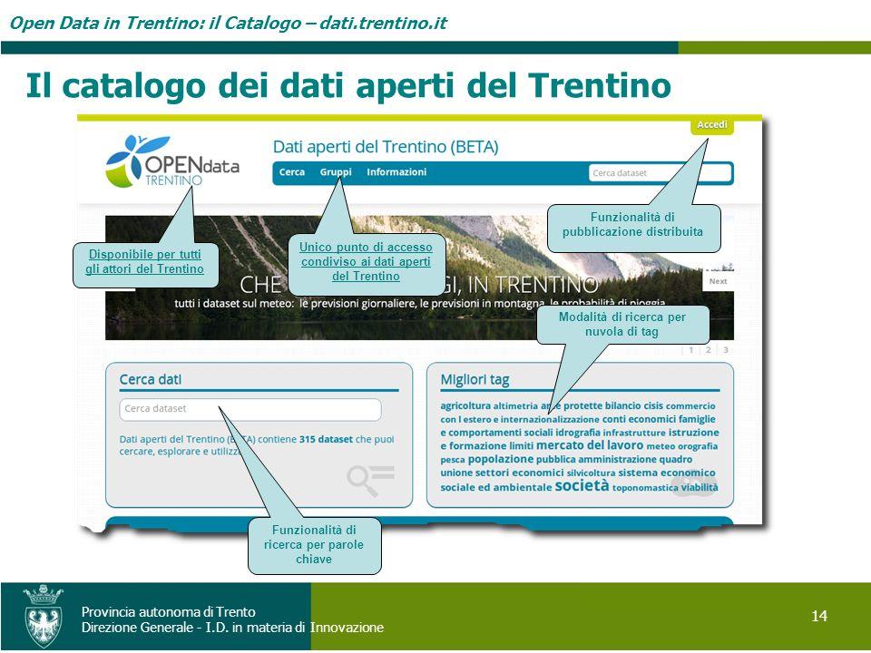 Open Data in Trentino: il Catalogo – dati.trentino.it 14 Provincia autonoma di Trento Direzione Generale - I.D. in materia di Innovazione Il catalogo