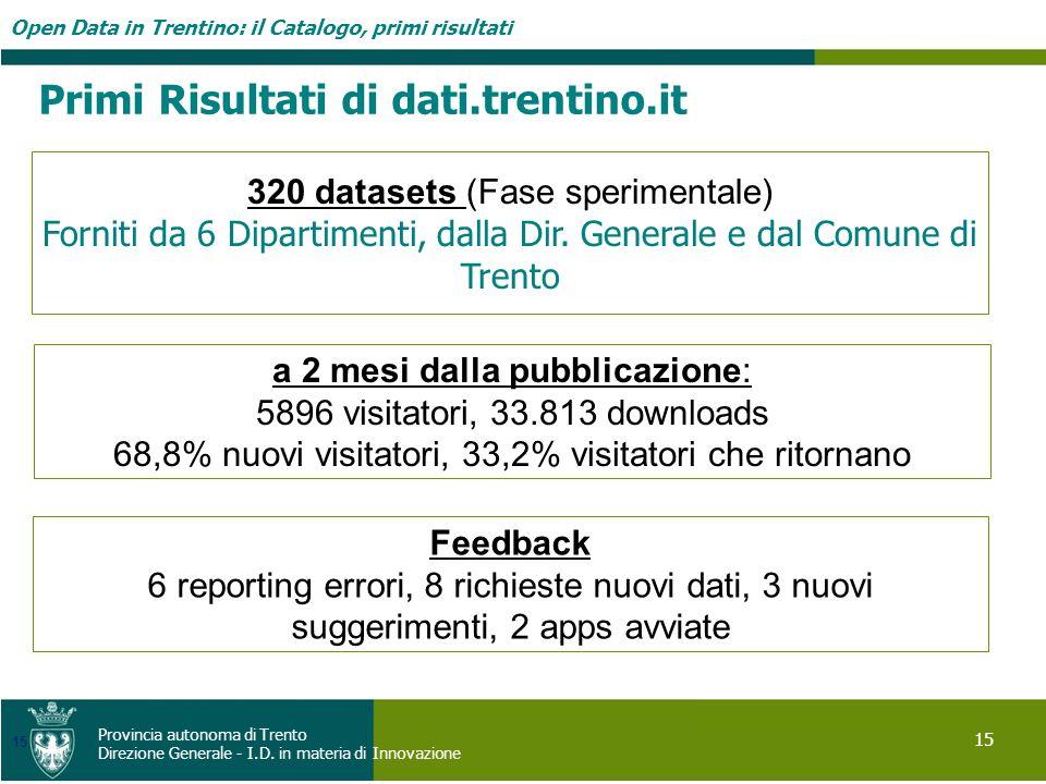 Open Data in Trentino: il Catalogo, primi risultati 15 Provincia autonoma di Trento Direzione Generale - I.D. in materia di Innovazione Primi Risultat