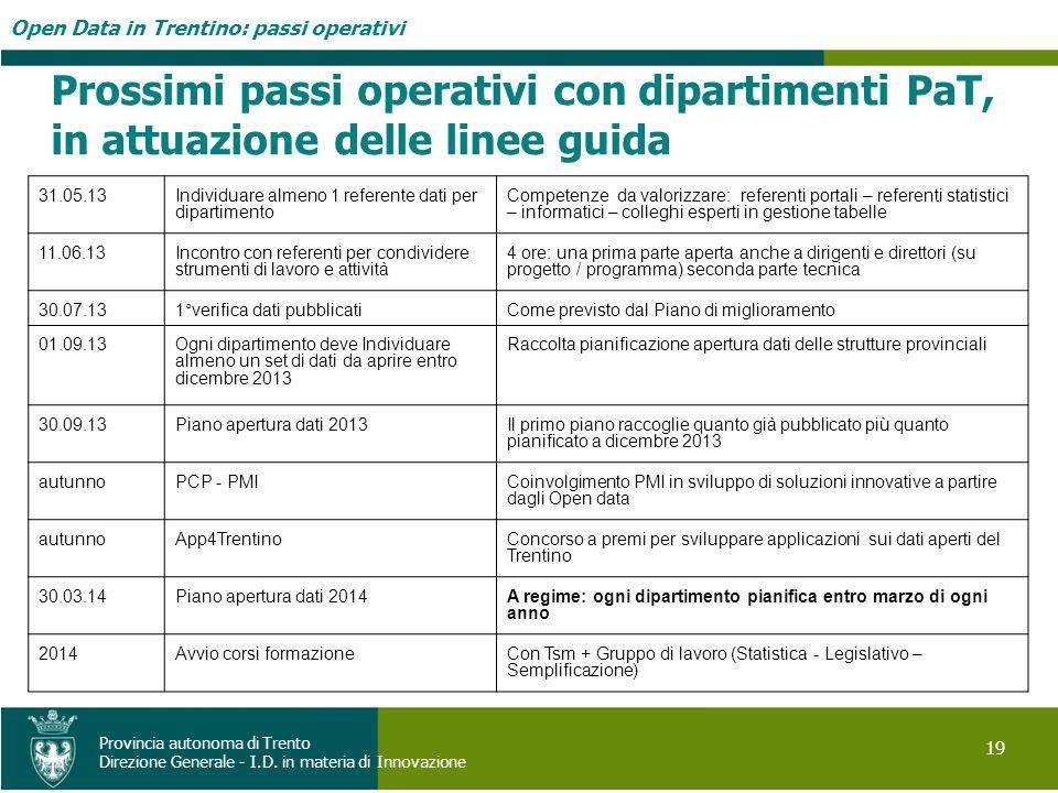 Open Data in Trentino: passi operativi 19 Provincia autonoma di Trento Direzione Generale - I.D. in materia di Innovazione Prossimi passi operativi co