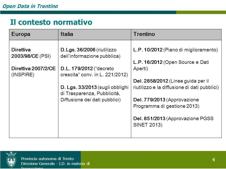 Open Data in Trentino 4 Provincia autonoma di Trento Direzione Generale - I.D. in materia di Innovazione Il contesto normativo EuropaItaliaTrentino Di