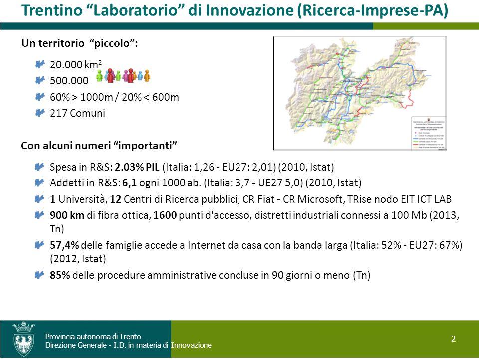 2 Provincia autonoma di Trento Direzione Generale - I.D. in materia di Innovazione Trentino Laboratorio di Innovazione (Ricerca-Imprese-PA) Un territo