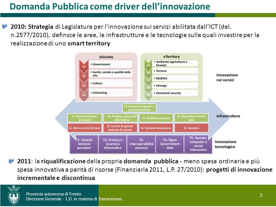 3 Provincia autonoma di Trento Direzione Generale - I.D. in materia di Innovazione Domanda Pubblica come driver dellinnovazione 2010: Strategia di Leg