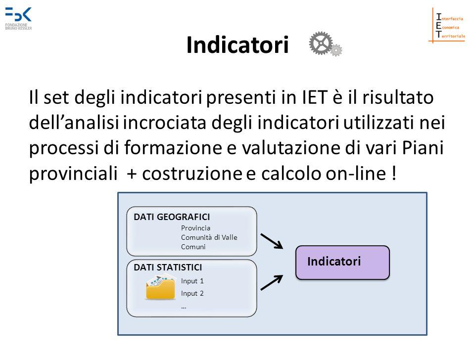 Indicatori Il set degli indicatori presenti in IET è il risultato dellanalisi incrociata degli indicatori utilizzati nei processi di formazione e valutazione di vari Piani provinciali + costruzione e calcolo on-line .