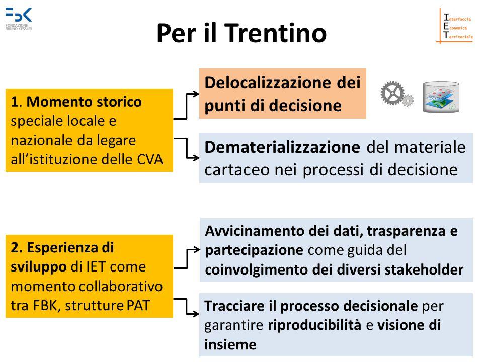 Per il Trentino 1.