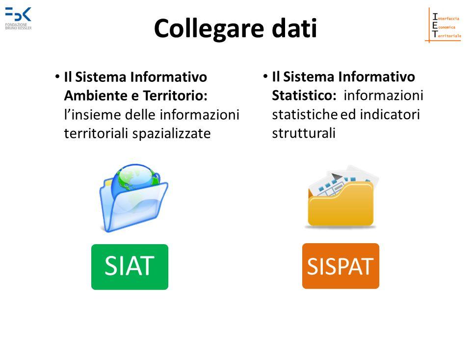 Collegare dati Il Sistema Informativo Ambiente e Territorio: linsieme delle informazioni territoriali spazializzate Il Sistema Informativo Statistico: informazioni statistiche ed indicatori strutturali SIAT SISPAT
