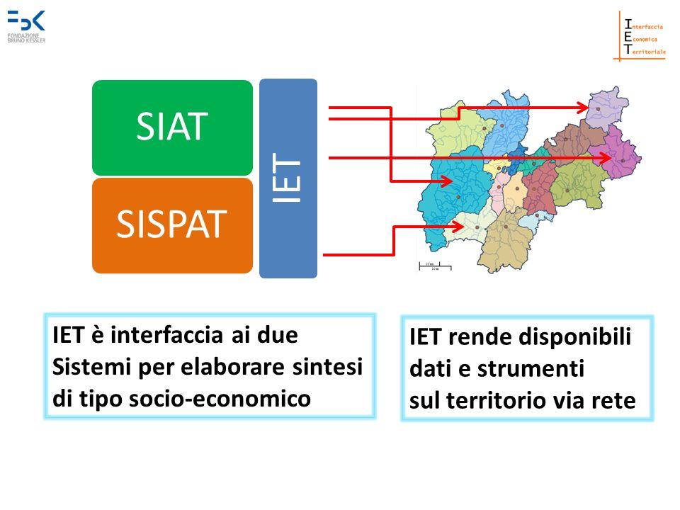 IET IET è interfaccia ai due Sistemi per elaborare sintesi di tipo socio-economico IET rende disponibili dati e strumenti sul territorio via rete