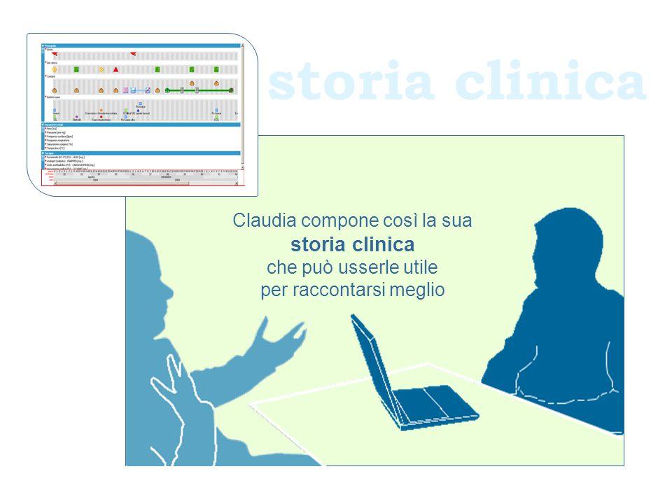 Claudia compone così la sua storia clinica che può usserle utile per raccontarsi meglio storia clinica