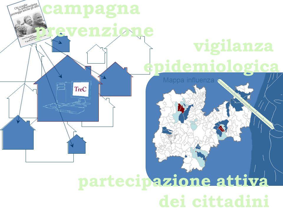 campagna prevenzione partecipazione attiva dei cittadini Mappa influenza vigilanza epidemiologica