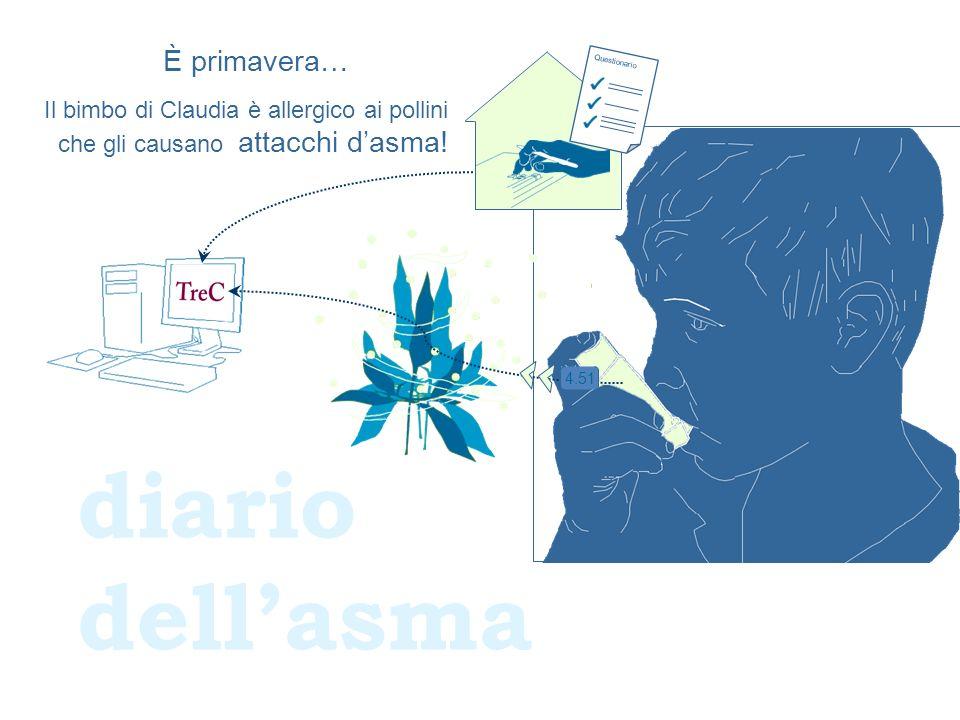 diario dellasma Il bimbo di Claudia è allergico ai pollini che gli causano attacchi dasma.