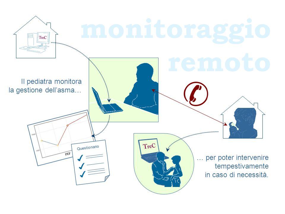 monitoraggio remoto Il pediatra monitora la gestione dellasma… … per poter intervenire tempestivamente in caso di necessità.
