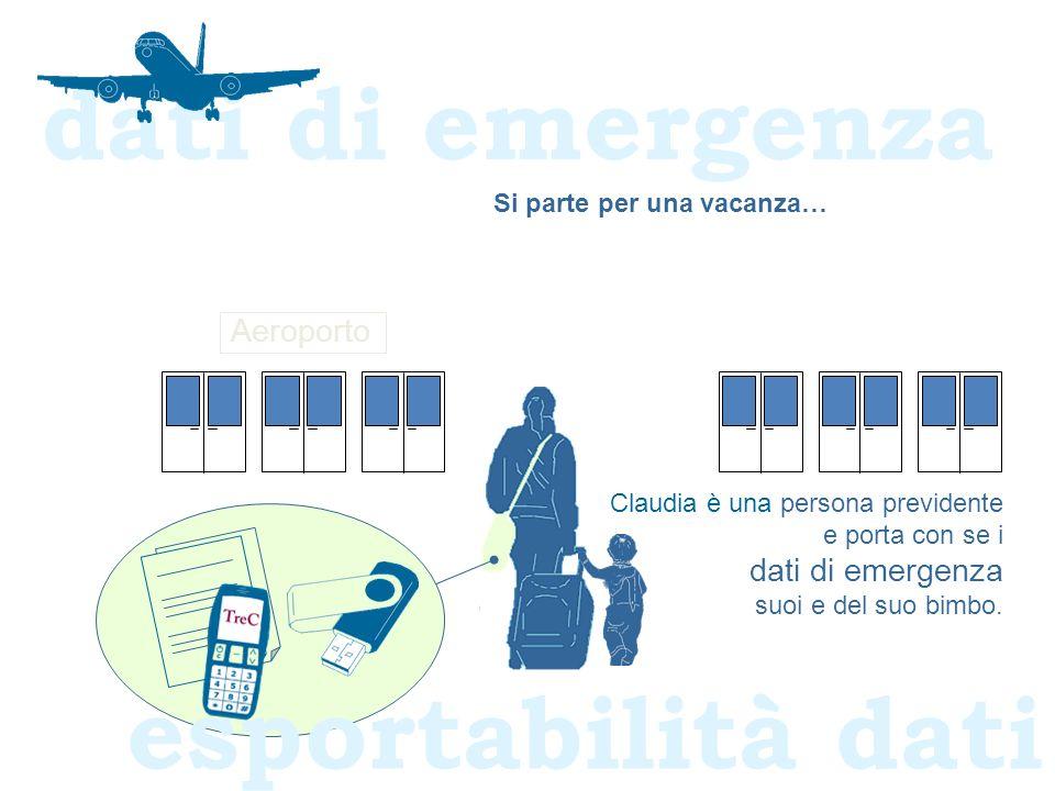 Aeroporto Si parte per una vacanza… Claudia è una persona previdente e porta con se i dati di emergenza suoi e del suo bimbo. dati di emergenza esport