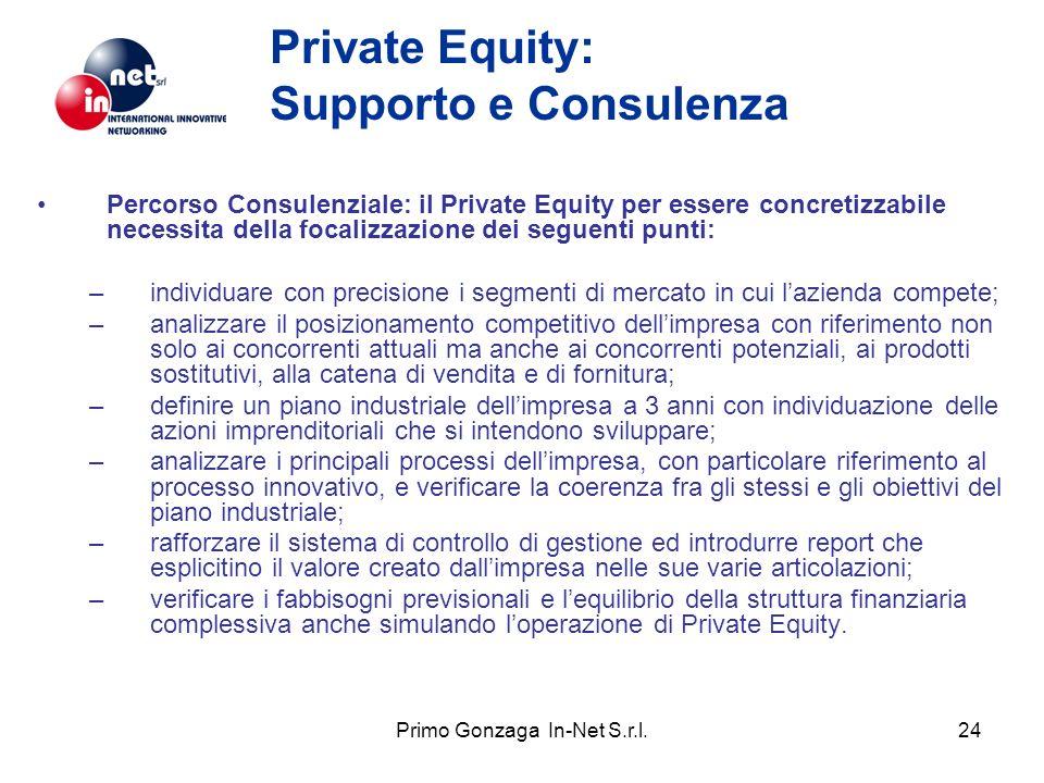 Primo Gonzaga In-Net S.r.l.24 Private Equity: Supporto e Consulenza Percorso Consulenziale: il Private Equity per essere concretizzabile necessita del