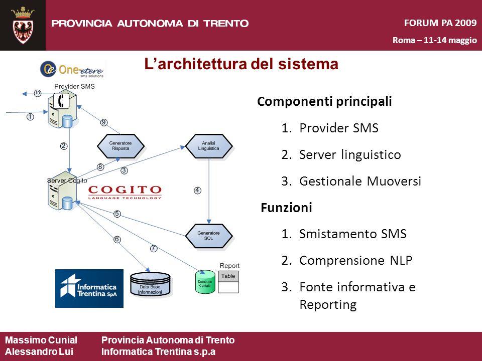 FORUM PA 2009 Roma – 11-14 maggio Componenti principali 1.Provider SMS 2.Server linguistico 3.Gestionale Muoversi Funzioni 1.Smistamento SMS 2.Compren