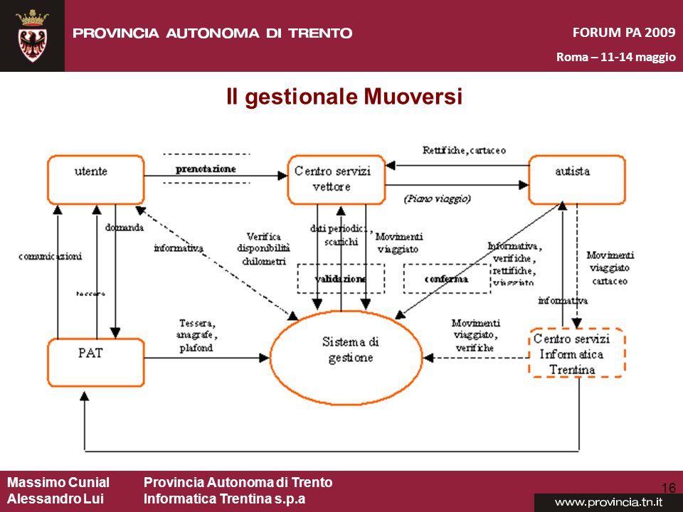 Massimo CunialProvincia Autonoma di Trento Alessandro Lui Informatica Trentina s.p.a FORUM PA 2009 Roma – 11-14 maggio 16 Il gestionale Muoversi