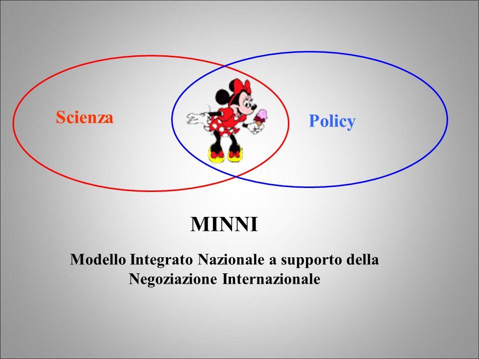 Scienza Policy MINNI Modello Integrato Nazionale a supporto della Negoziazione Internazionale