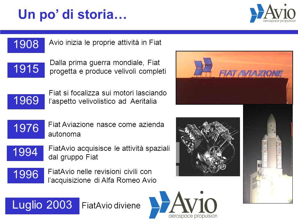 Un po di storia… Avio inizia le proprie attività in Fiat Dalla prima guerra mondiale, Fiat progetta e produce velivoli completi Fiat si focalizza sui motori lasciando laspetto velivolistico ad Aeritalia Fiat Aviazione nasce come azienda autonoma 1994 FiatAvio acquisisce le attività spaziali dal gruppo Fiat 1996 FiatAvio nelle revisioni civili con lacquisizione di Alfa Romeo Avio Luglio 2003 FiatAvio diviene 1976 1969 1915 1908