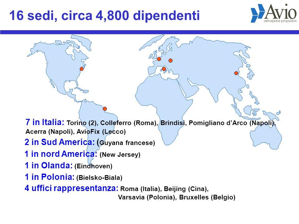 16 sedi, circa 4,800 dipendenti 7 in Italia: Torino (2), Colleferro (Roma), Brindisi, Pomigliano dArco (Napoli), Acerra (Napoli), AvioFix (Lecco) 2 in Sud America: ( Guyana francese) 1 in nord America: (New Jersey) 1 in Polonia: (Bielsko-Biala) 1 in Olanda: (Eindhoven) 4 uffici rappresentanza: Roma (Italia), Beijing (Cina), Varsavia (Polonia), Bruxelles (Belgio)