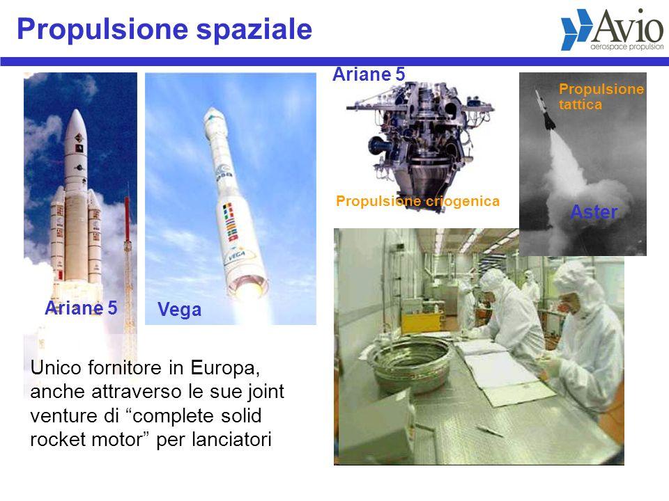 Propulsione spaziale Unico fornitore in Europa, anche attraverso le sue joint venture di complete solid rocket motor per lanciatori Propulsione criogenica Propulsione tattica Ariane 5 Vega Aster