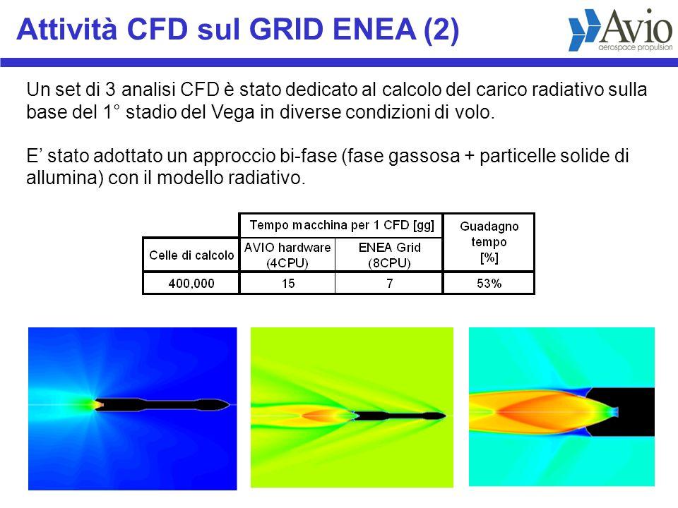 Attività CFD sul GRID ENEA (2) Un set di 3 analisi CFD è stato dedicato al calcolo del carico radiativo sulla base del 1° stadio del Vega in diverse condizioni di volo.